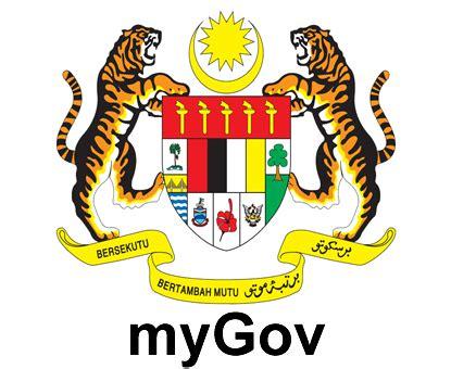 Thesis in bahasa malaysia